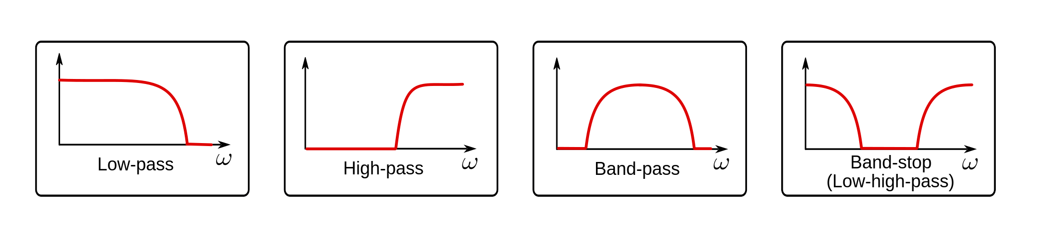 Arduino Tutorial: Simple High-pass, Band-pass and Band-stop Filtering