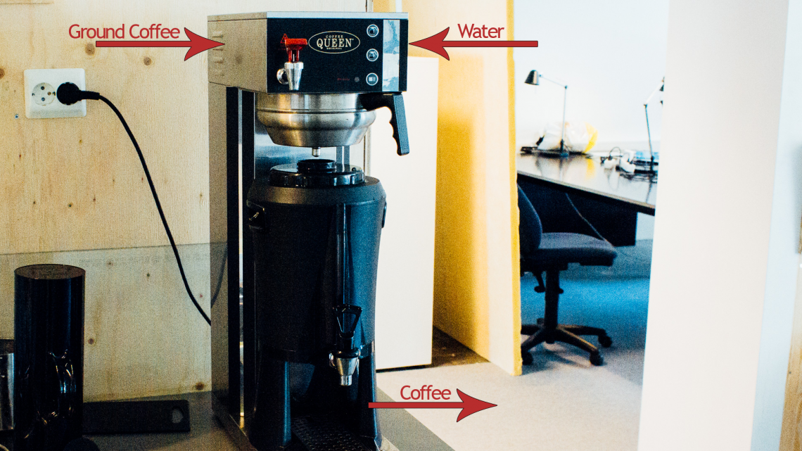 You can look at functions just as this coffee maker. It takes ground coffee and water in and returns (liquid) coffee.