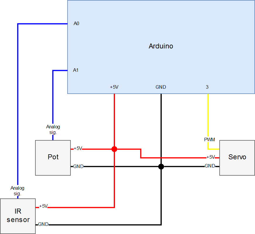 The Seesaw part 2: Basic PID Theory and Arduino Implementation