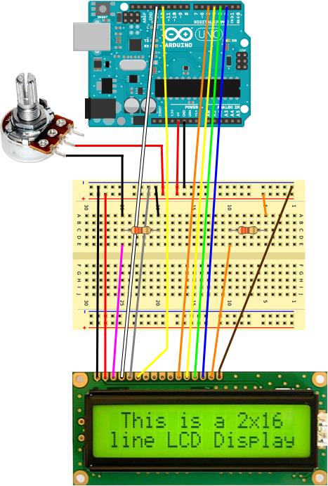 Arduino lcd displays part dzone iot