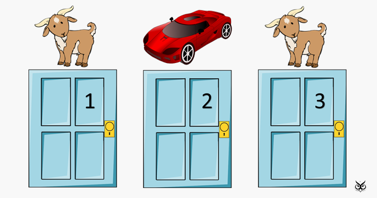 Bayes' Rule and the Monty Hall Problem