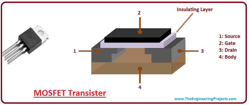 Physical Properties of a MOSFET